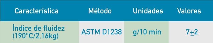NOVARED R-3207 PROPIEDADES DE CONTROL