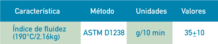 NOVARED R-3535 PROPIEDADES DE CONTROL