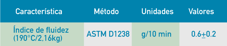 NOVARED R-4201 PROPIEDADES DE CONTROL