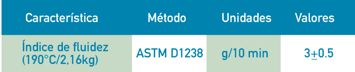 NOVARED R-4503 PROPIEDADES DE CONTROL